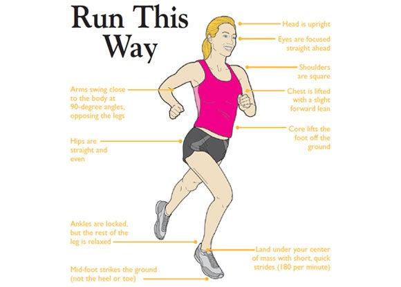 Stride Right – Women\'s Running
