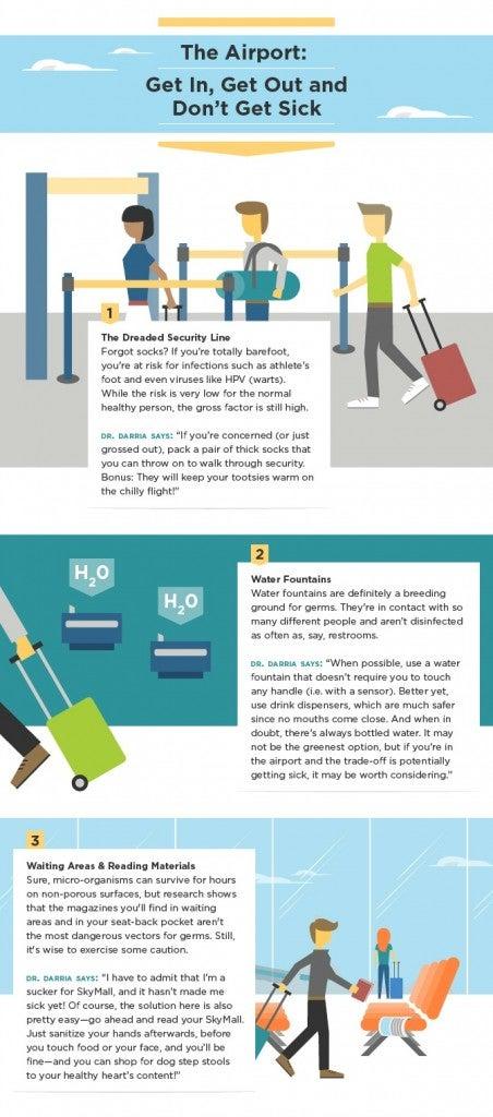 infographic part 1
