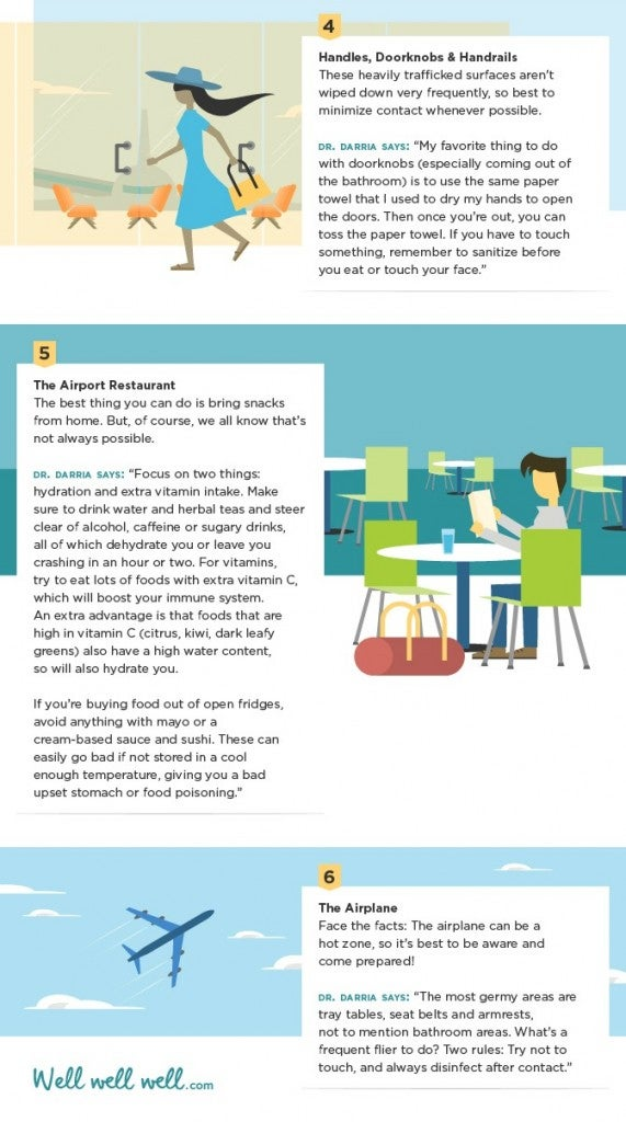 infographic part 2