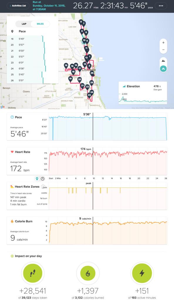Sara Hall Fitbit Surge at Chicago Marathon 2015[1]