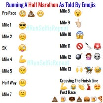 Running A Half Marathon—As Told By Emojis
