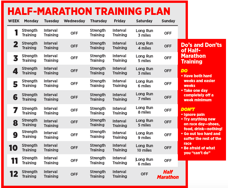 half for weight loss training plan