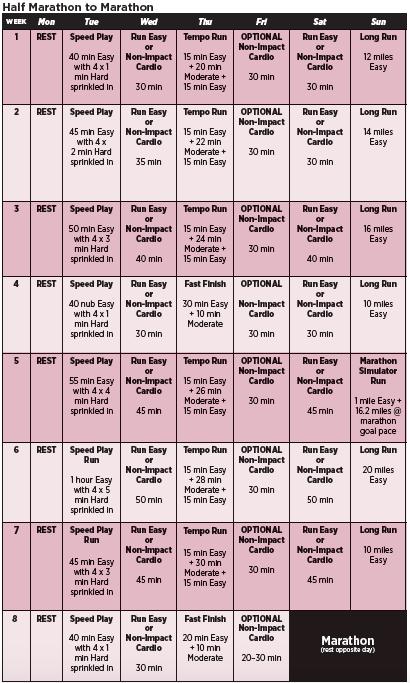 Half marathon training plan for beginners 6 months