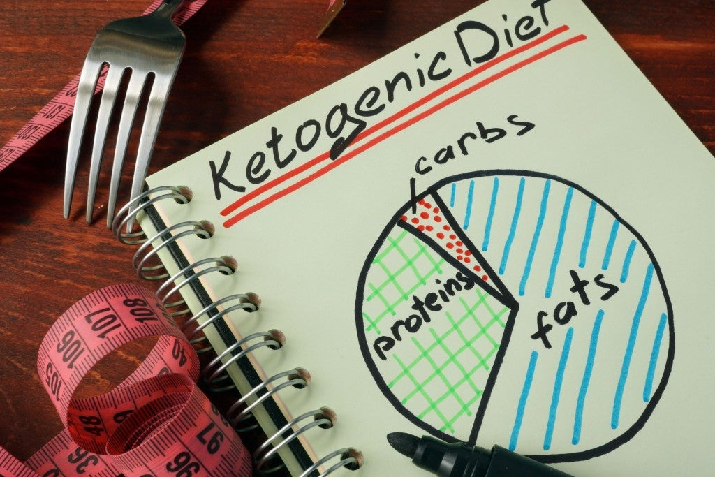 ketogenic diet and runners