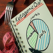 How The Ketogenic Diet Affects Running Performance