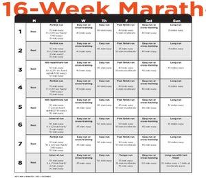 16 Weeks To A Marathon PR