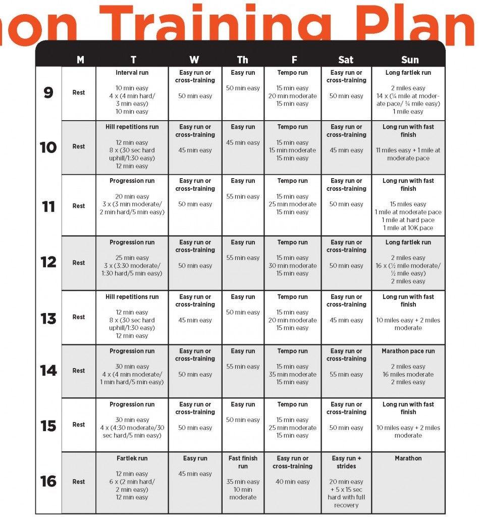 Score A Marathon PR With This 16-Week Training Plan