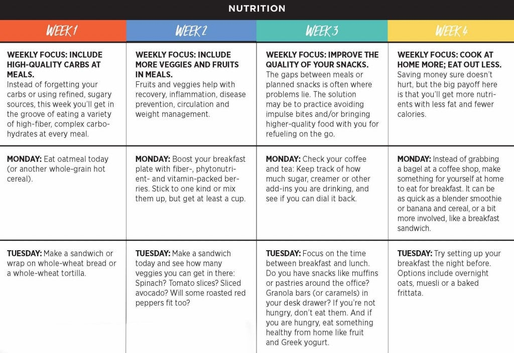 287a73252ea ... second 4-Week Nutrition Plans.