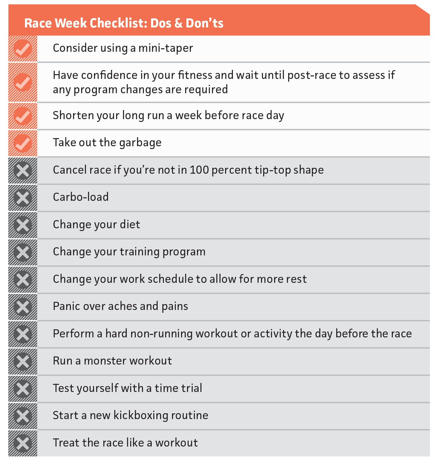 race week checklist dos and don'ts